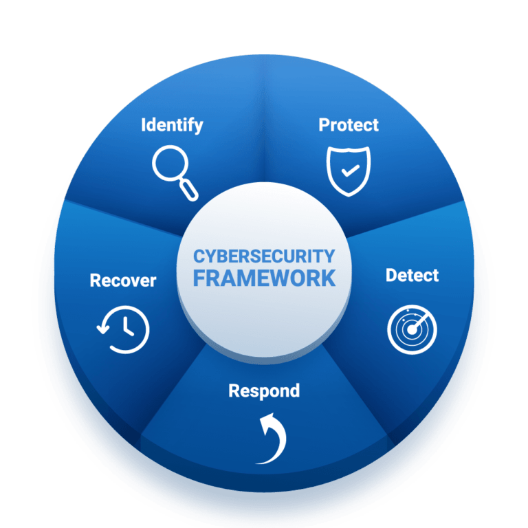 cyber security 14